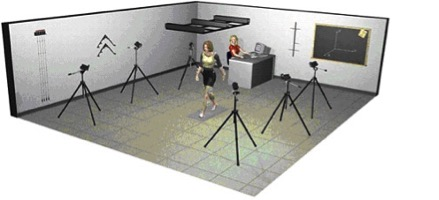 Gait Analysis CP.jpg