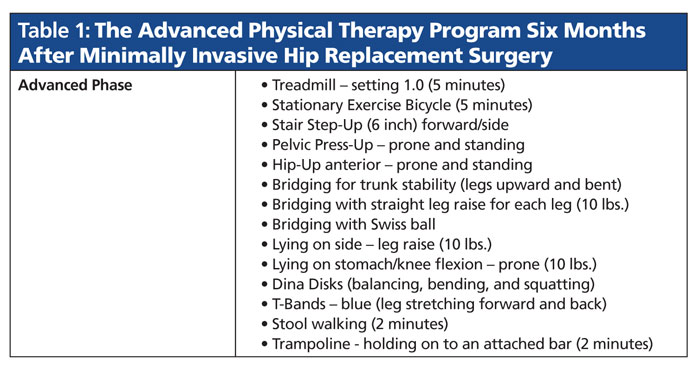 history of physical therapy advancement essay Read a physical therapist job description so you can learn where you'll work, what professional certification what does a physical therapist do from teaching someone to walk again to relieving the pain of the physical therapy career path offers variety and opportunities for advancement.