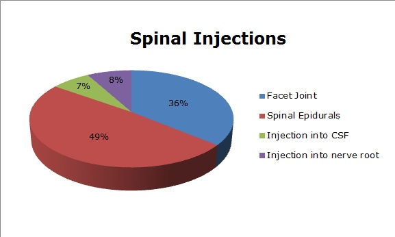 Spinal Injections Chart.jpg
