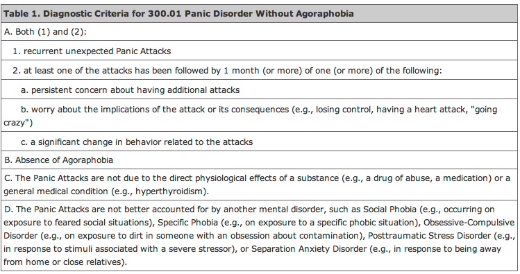 case study of panic disorder with agoraphobia Psy 961 panic disorder / agoraphobia panic attack - dsm discrete period of intense fear or discomfort with four of the following symptoms, reaching a.