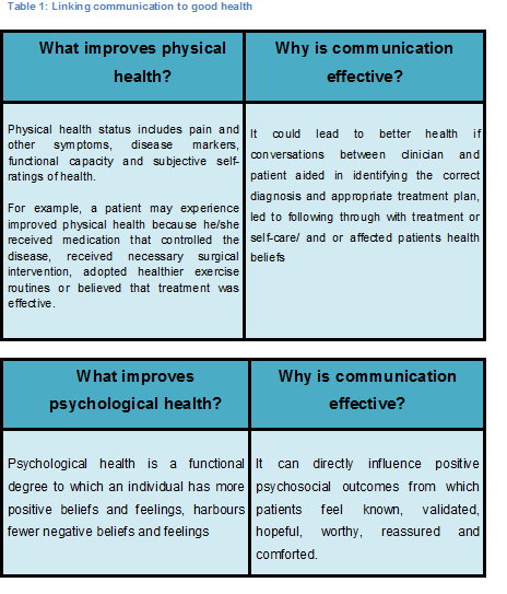 personal centred approach in sensitive situations Promote person-centred approaches in health and social care published by bruce quinn an approach to care planning and support which empowers individuals to make the decisions about what they want to happen in their lives 14 maintaining person centred approaches in complex or sensitive situations 22.