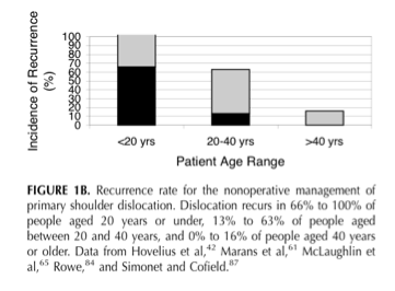 Figure adapted from Hayes