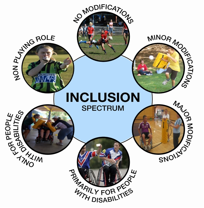 Inclusion Spectrum Rugby League.jpg