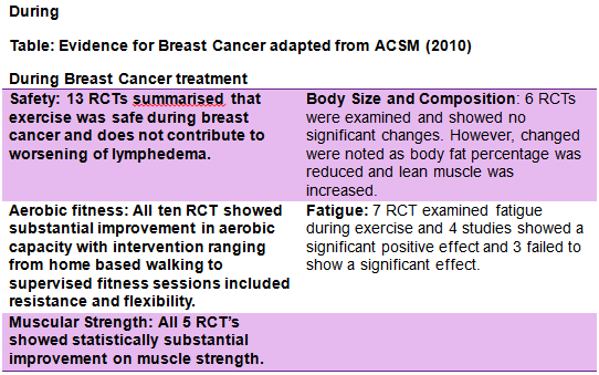 ACSM during.png