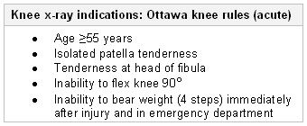 Ottawa Knee Rules table.