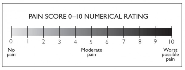 NRS pain.jpg