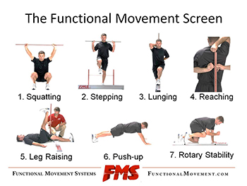 Functional Movement Screen (FMS) - Physiopedia