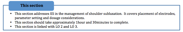 Shoulder Subluxation This section.png