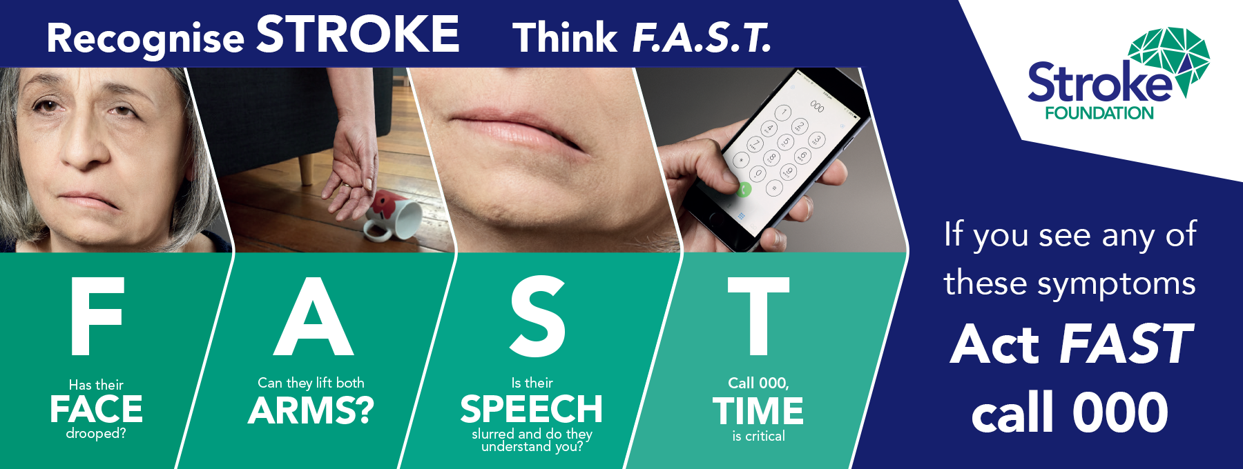public awareness of stroke risk factors and warning signs Good mean knowledge score of causes, symptoms, warning signs and risk   public awareness of warning symptoms, risk factors, and treatment of stroke in.