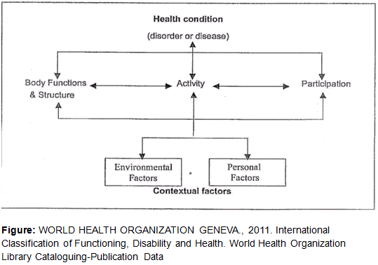 the clinical application of the biopsychosocial model pdf