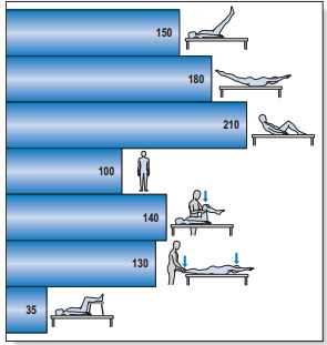 Physiopedia figure 3.png