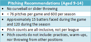 Pitching recommendations.png