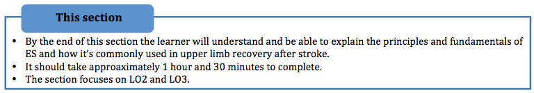 Electrical Stimulation - Its role in upper limb recovery post-stroke