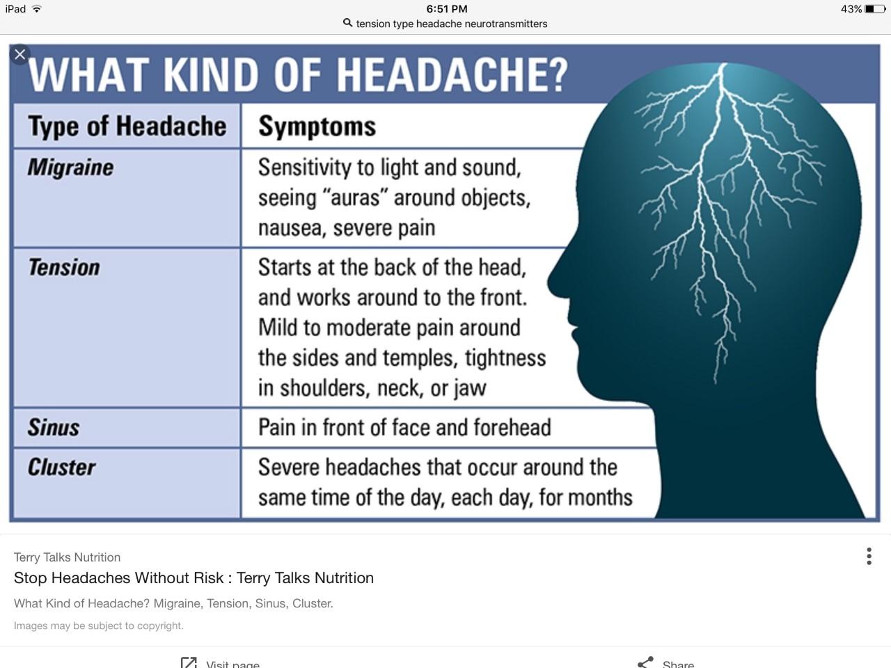 Tension headache: symptoms, causes, treatment, reviews 31