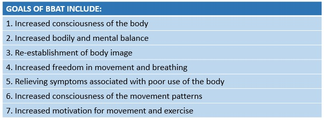 Physiotherapy management strategies in people with