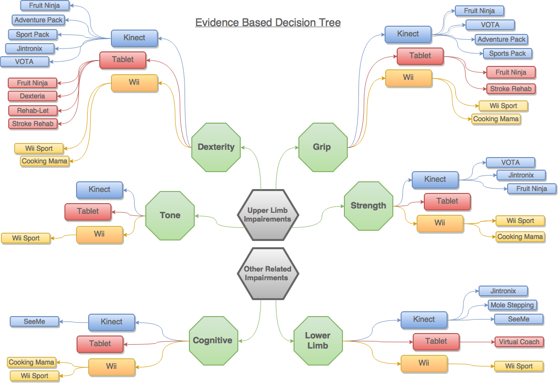 Final Decision Tree.png