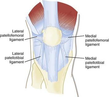 unde este mai bine să tratați artroza picioarele plate rănesc articulațiile