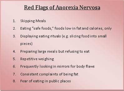 cause of anorexia essay