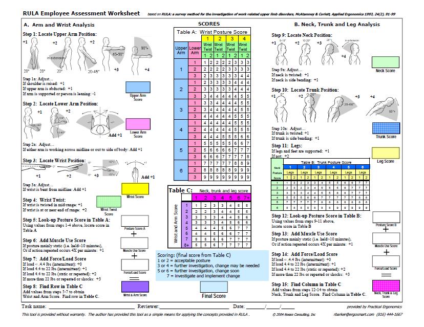 Rapid Upper Limb Assessment (RULA) - Physiopedia