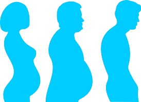 Are you Looking for Posture Examples? - Upright Posture ...  Posture Examples