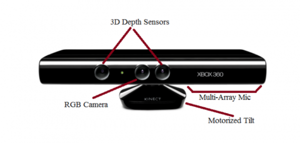 Kinect.png