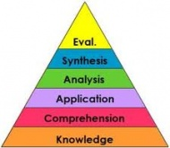 Bloom taxonomy Wikimedia.jpg