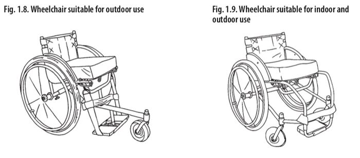 Types of Wheelchairs 1.jpeg