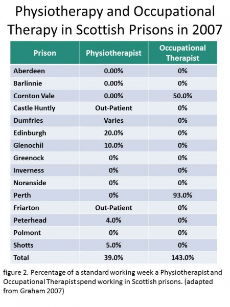 Physiotherapy in Scottish Prisons V2.jpg