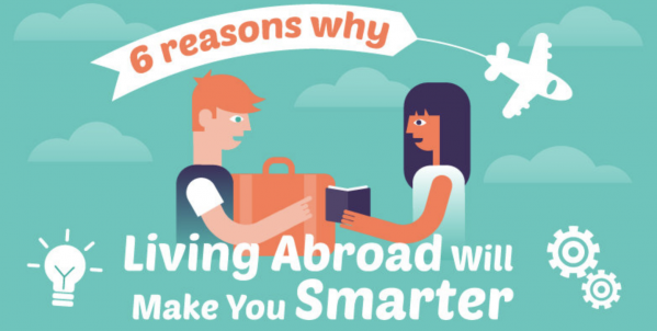 Work the World. 6 reasons why living abroad will make you smarter. https://www.worktheworld.co.uk/infographics/6-reasons-why-living-abroad-will-make-you-smarter (accessed 14 April 2017).
