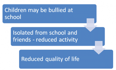 Behaviour Change Image -children CROPPED.png