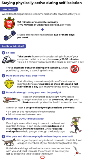 Physical Activity And COVID-19 - Physiopedia