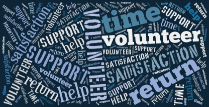 Volunteer-wordcloud-1000.png
