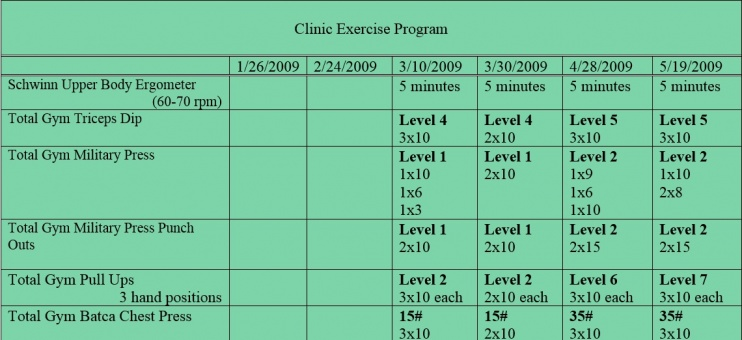Clinic exercise program.jpg
