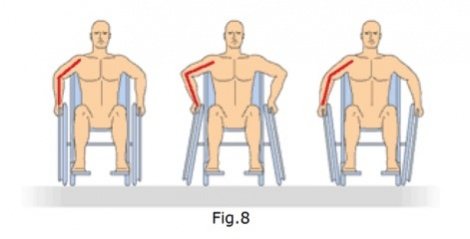 Wheelchair Biomechanics - Fig 8.jpg