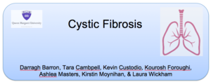 Cystic Fibrosis Title.png