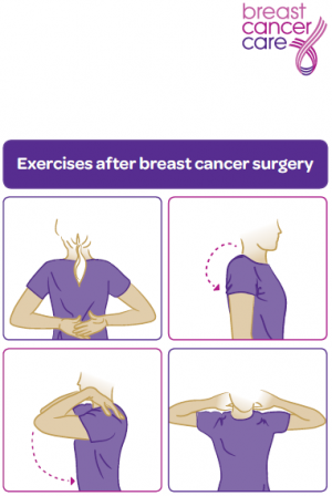 Think, that exercises for breast cancer patients amusing information