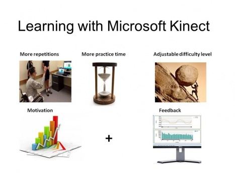 Learning with Microsoft Kinect.jpg
