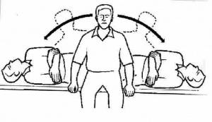 Benign Positional Paroxysmal Vertigo Bppv Physiopedia