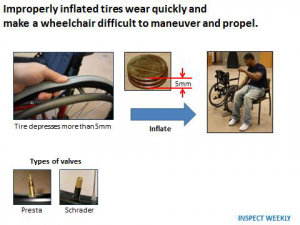 Wheelchair Maintenance - Physiopedia