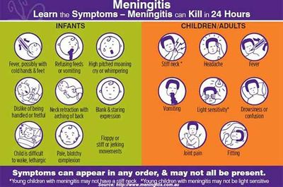 Meningitis-symptoms.jpg