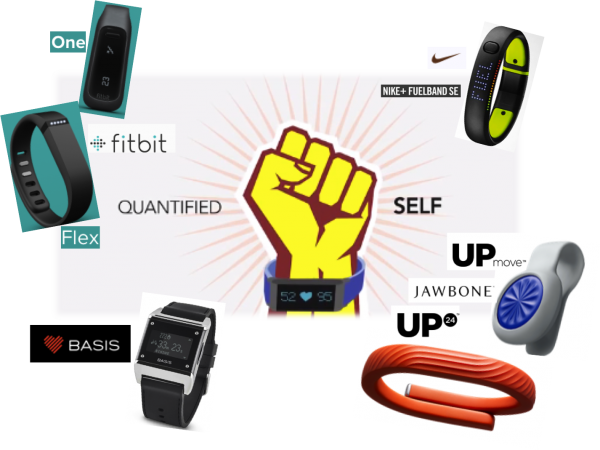 Products by Nike, Fitbit, Basis, and jawbone