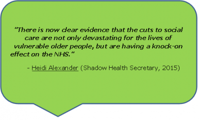Reducing pressures on the NHS: the emerging role of the