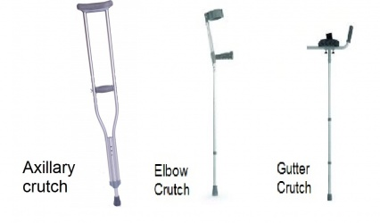 Types of crutches.jpg