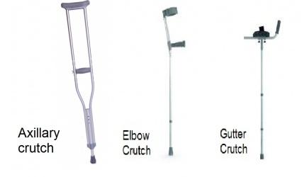 Crutches Physiopedia