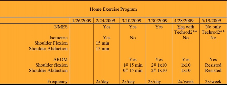 Home exercise program.jpg