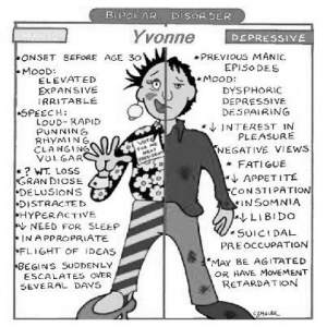 Symptoms of bipolar in young adults
