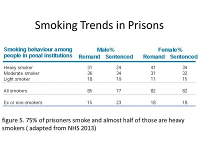 Smoking trends in prison.jpg