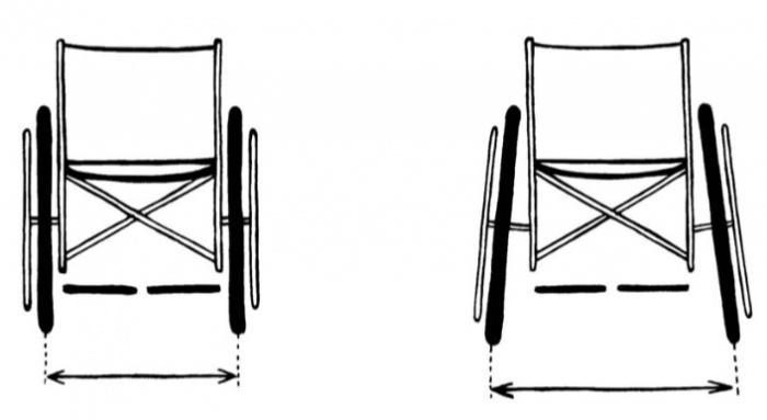 Wheelchair Design - Physiopedia