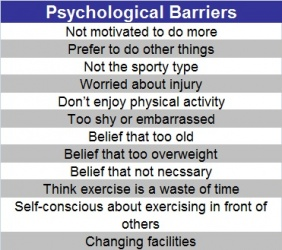 Physiological factors on sports training and performance