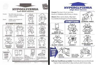 Diabetes Mellitus Type 1 Physiopedia